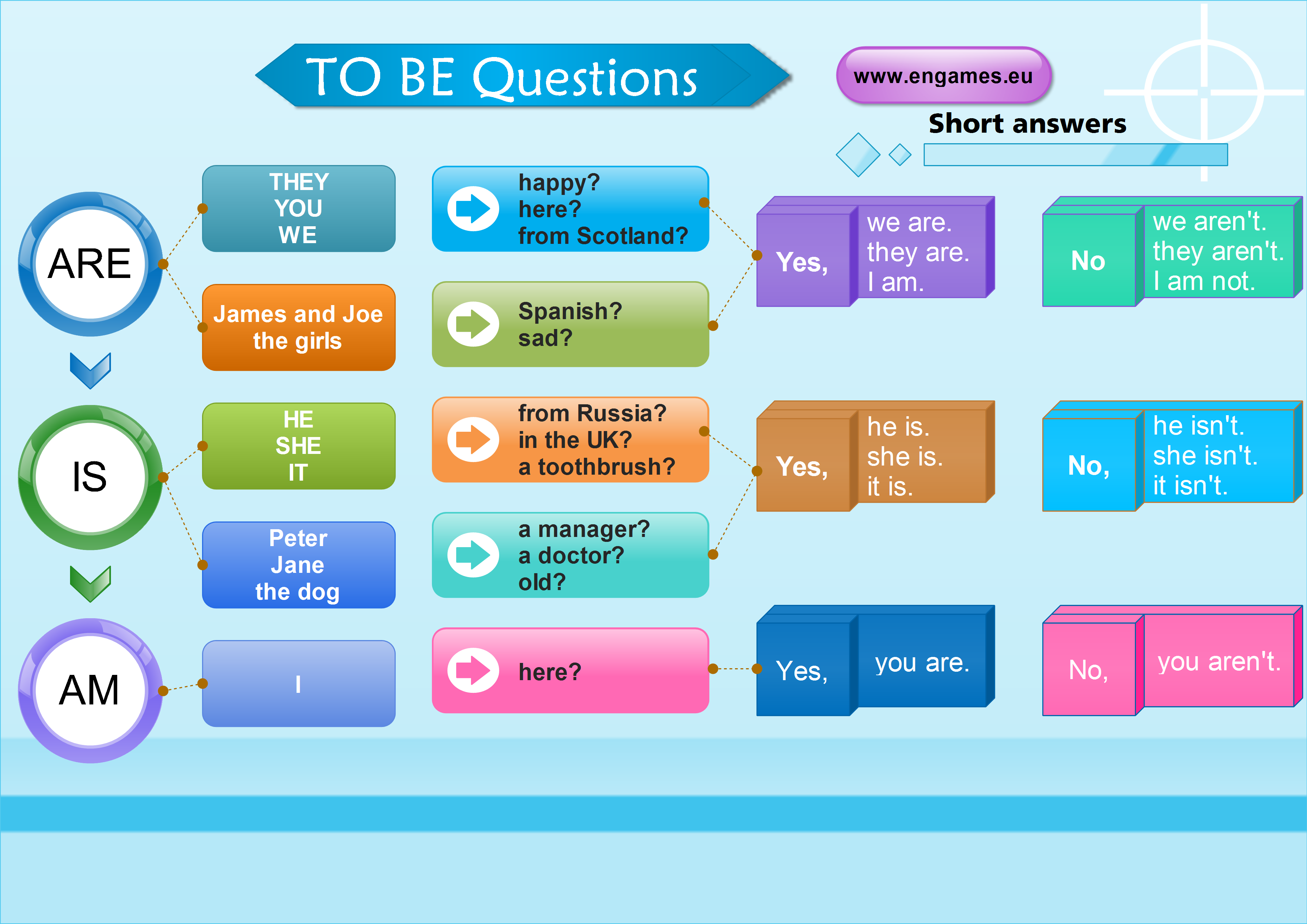 Mind Mapping 101  Better Testing